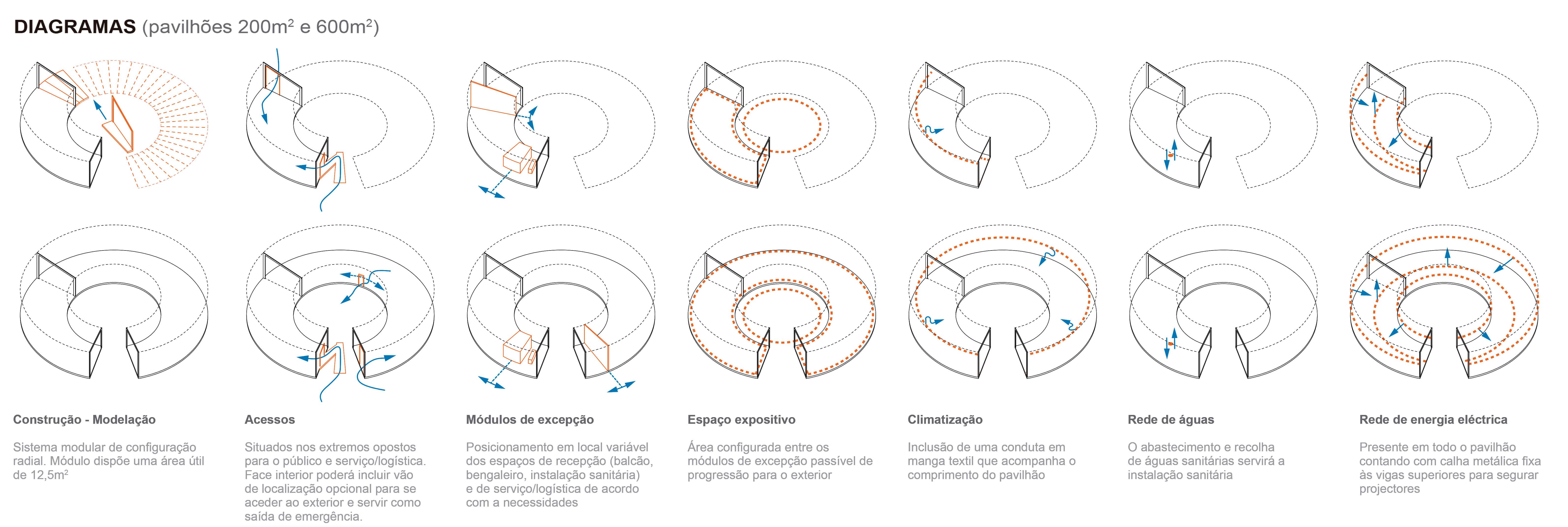 Diagramas_pavilhões 200m2 e 600m2_rev